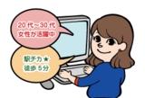 家庭教師のスタート(株式会社創拓社出版) ※兵庫エリアのアルバイト情報