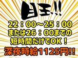 徳川 廿日市店のアルバイト情報